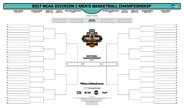 NCAA March Madness predictions