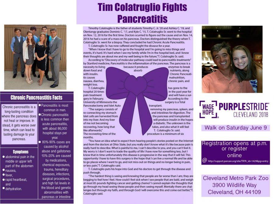 Tim Colatruglio fights Pancreatitis
